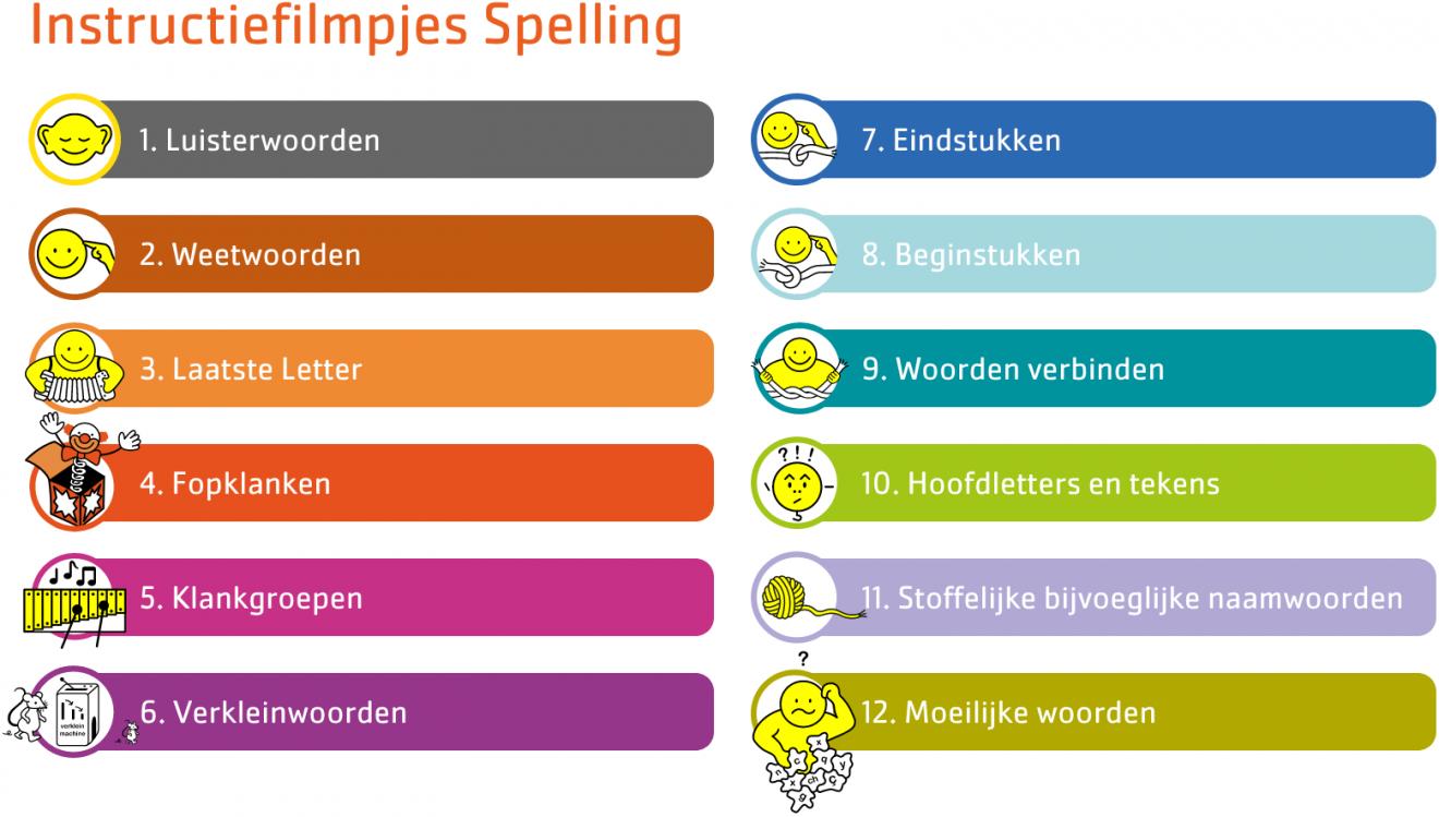 uitleg-spelling